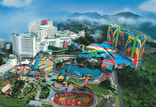 Image result for السياحه فى ماليزيا